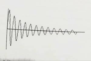 موسیقی چگونه کار میکند؟ آموزشگاه موسیقی